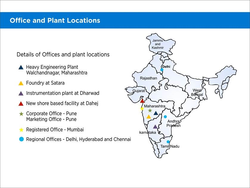 Office and Plant Locations